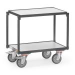 fetra ESD Eurokasten-Roller 93540, 605 x 405 mm, 250 kg