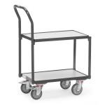 fetra ESD Eurokasten-Roller 935400, 605 x 405 mm, 250 kg