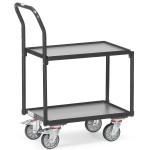 fetra Eurokasten-Roller 135400/7016, Grey Edition, 605 x 405 mm, 250 kg