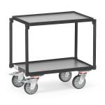 fetra Eurokasten-Roller 13540/7016, Grey Edition, 605 x 405 mm, 250 kg
